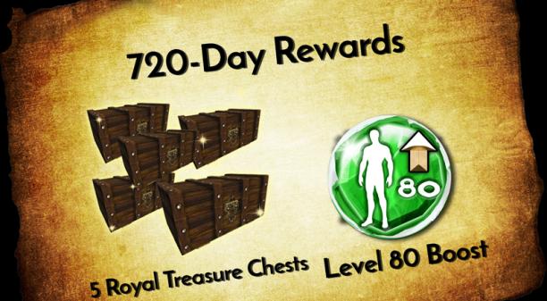 720-Day Loyalty Rewards